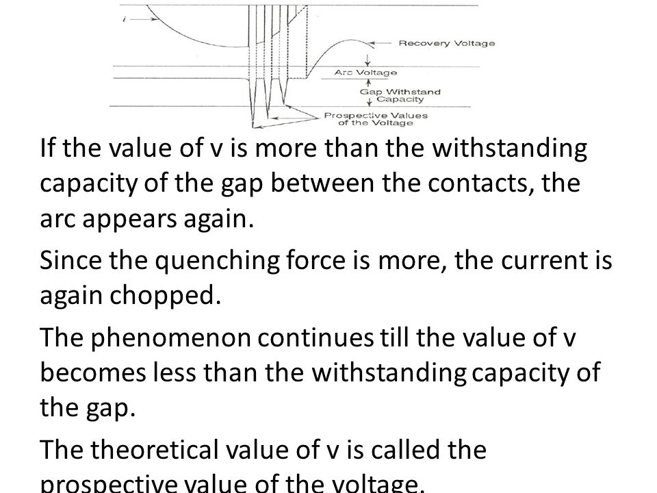 If the value of v is more than the withstanding capacity of the gap between the contacts, the arc appears again.