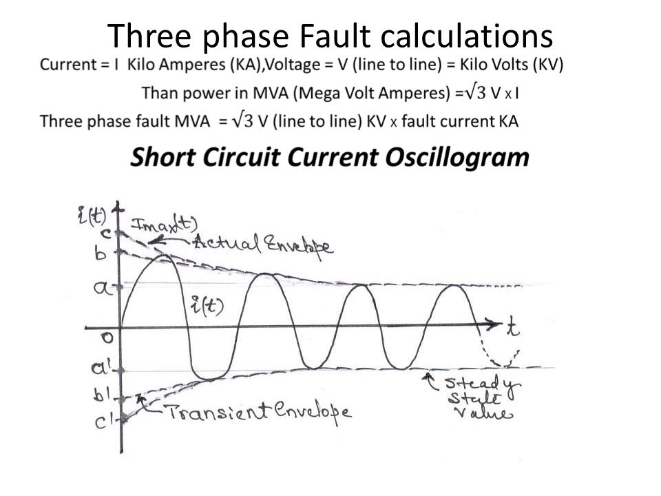During Fault Behavior Of Circuit Breaker Ppt Video