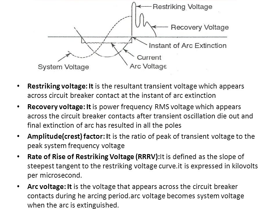 Restriking voltage: It is the resultant transient voltage which appears across circuit breaker contact at the instant of arc extinction