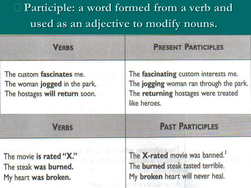 ※Participle: a word formed from a verb and used as an adjective to modify nouns.