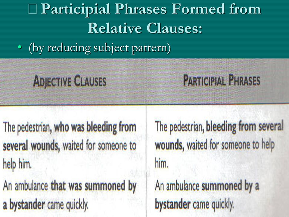 ※Participial Phrases Formed from Relative Clauses: