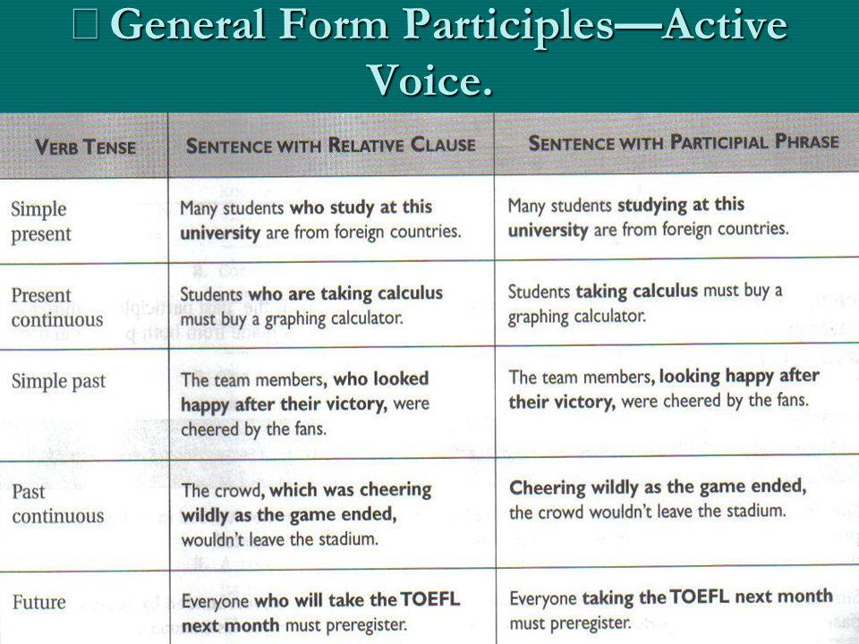 ※General Form Participles—Active Voice.