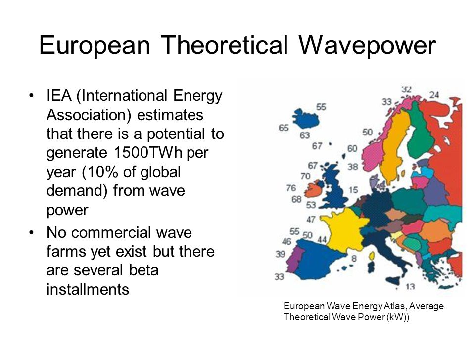 European Theoretical Wavepower