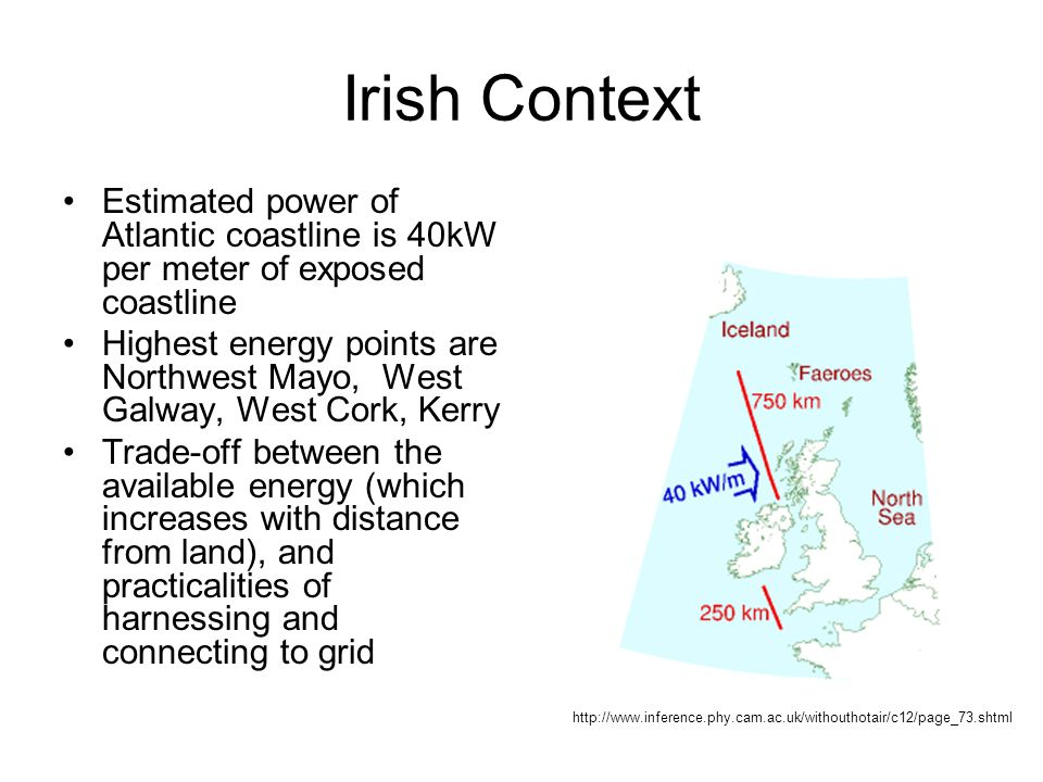 Irish Context Estimated power of Atlantic coastline is 40kW per meter of exposed coastline.
