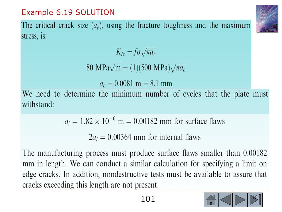 Example 6.19 SOLUTION