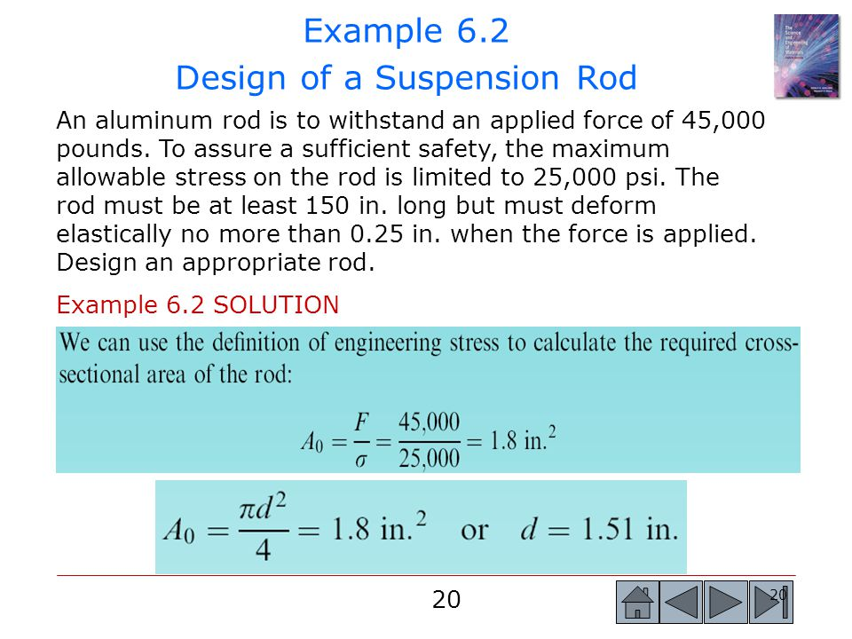 Design of a Suspension Rod