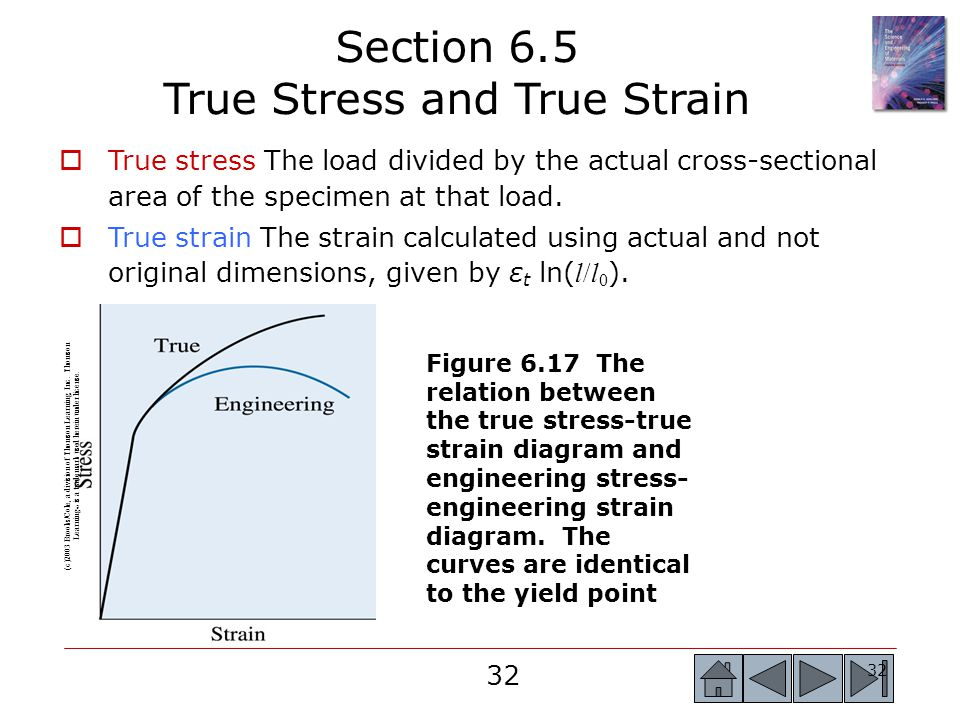 Section 6.5 True Stress and True Strain