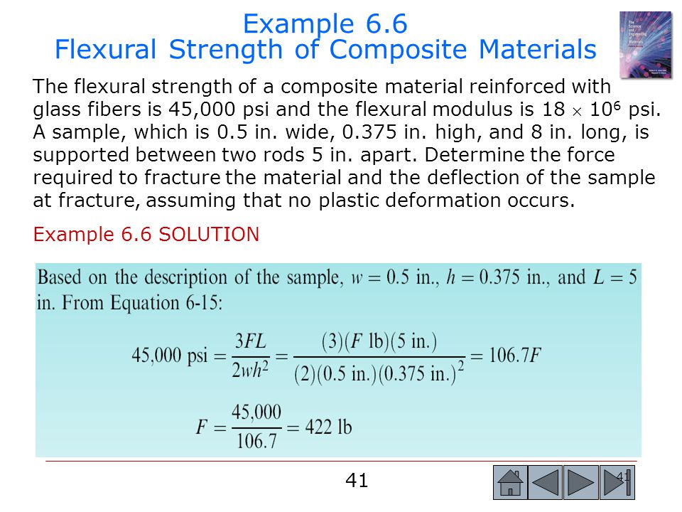 Example 6.6 Flexural Strength of Composite Materials