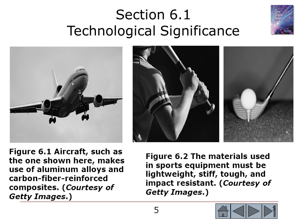 Section 6.1 Technological Significance