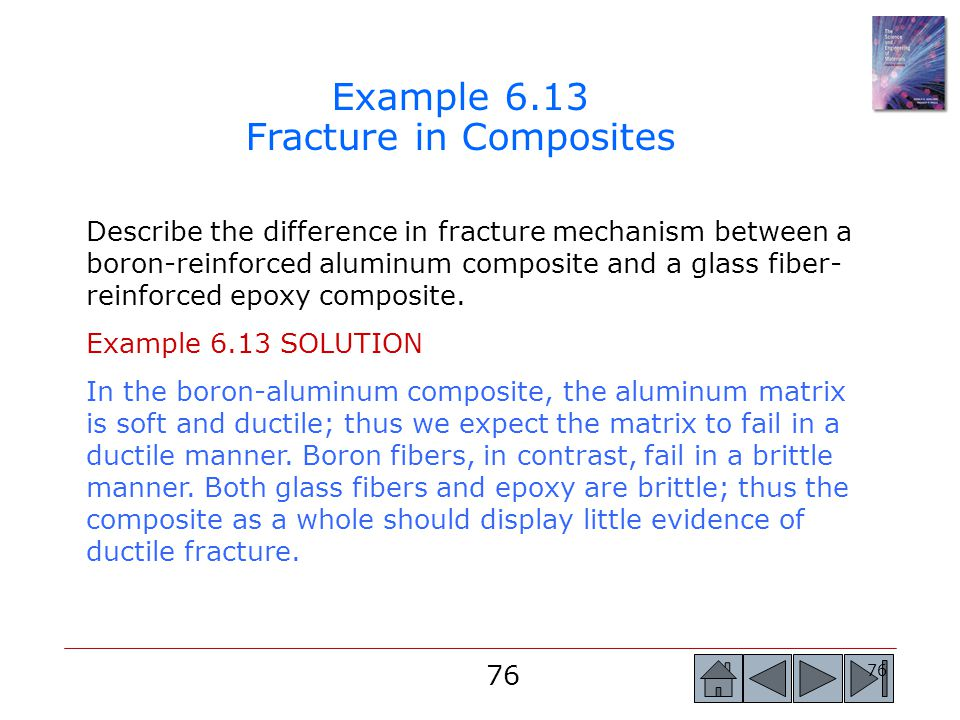 Example 6.13 Fracture in Composites
