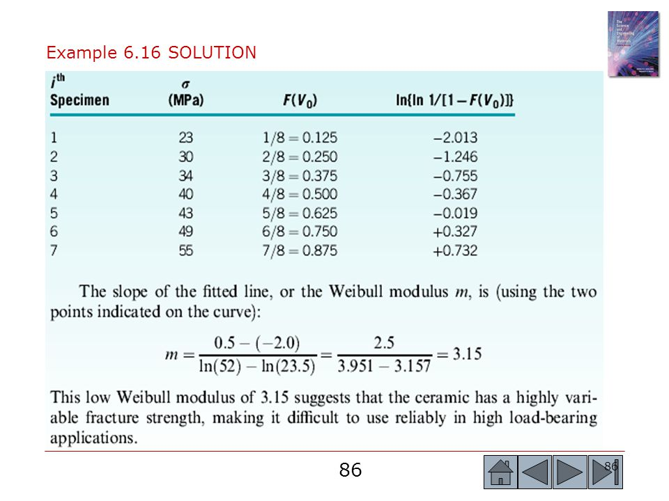 Example 6.16 SOLUTION