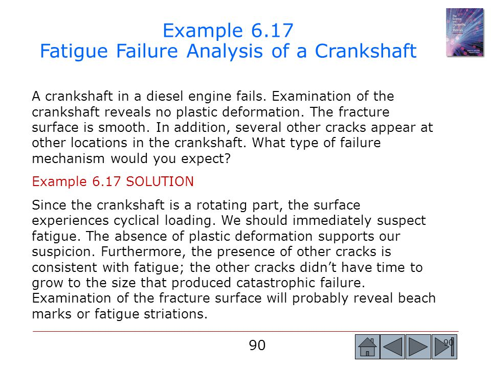 Example 6.17 Fatigue Failure Analysis of a Crankshaft