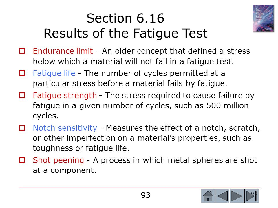 Section 6.16 Results of the Fatigue Test
