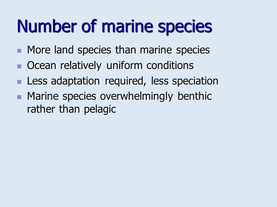 Number of marine species
