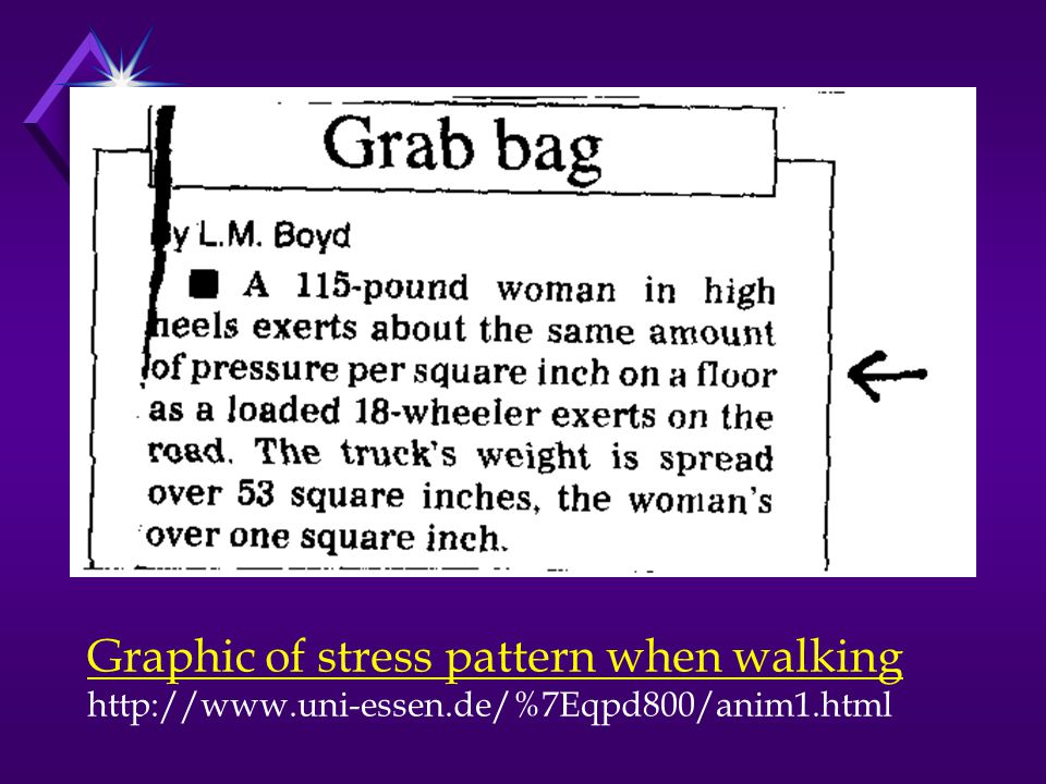 Graphic of stress pattern when walking