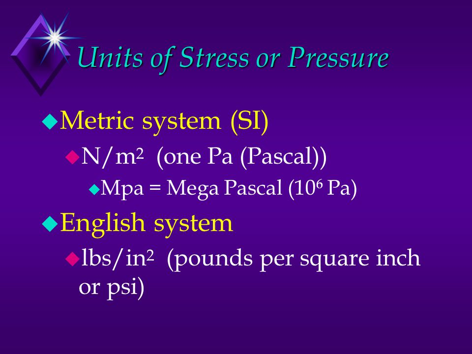 Units of Stress or Pressure