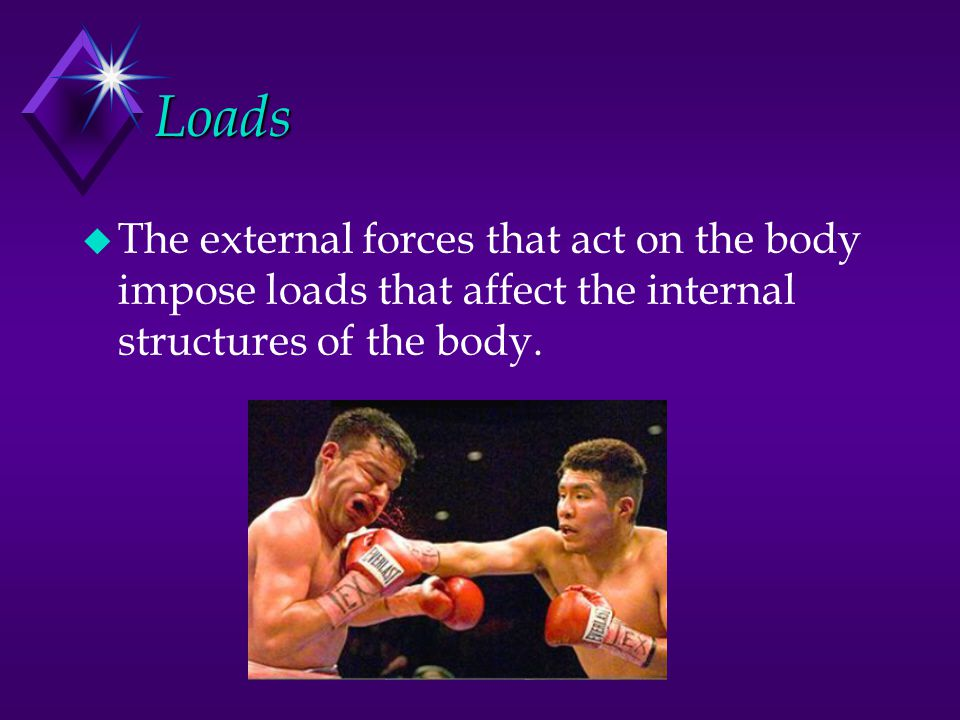 Loads The external forces that act on the body impose loads that affect the internal structures of the body.