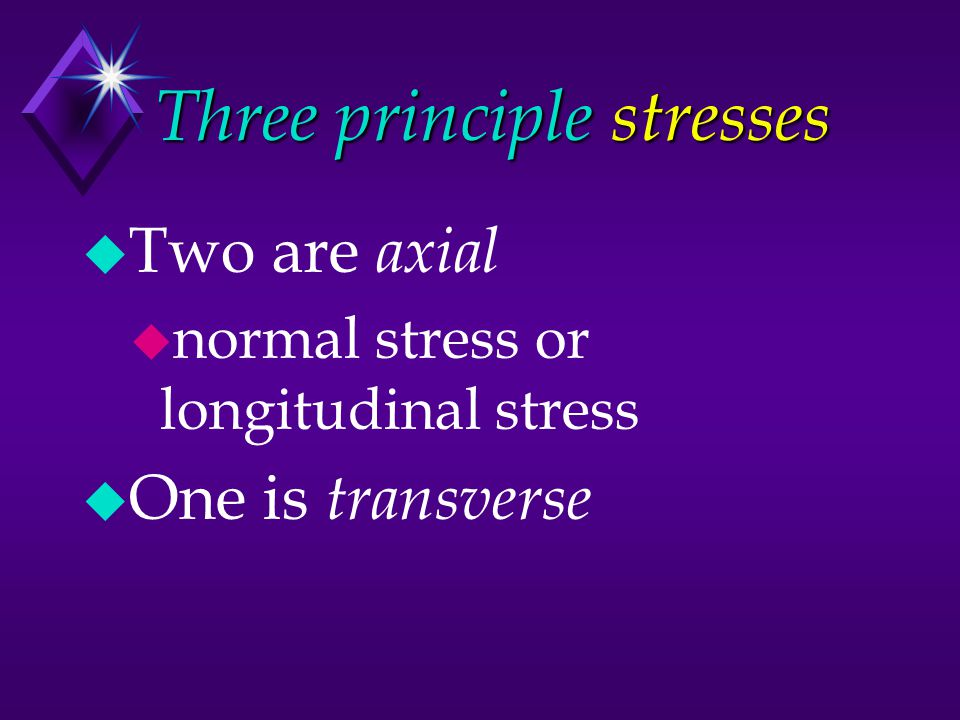 Three principle stresses