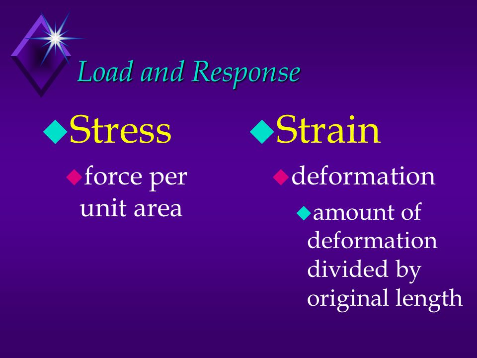 Stress Strain Load and Response force per unit area deformation