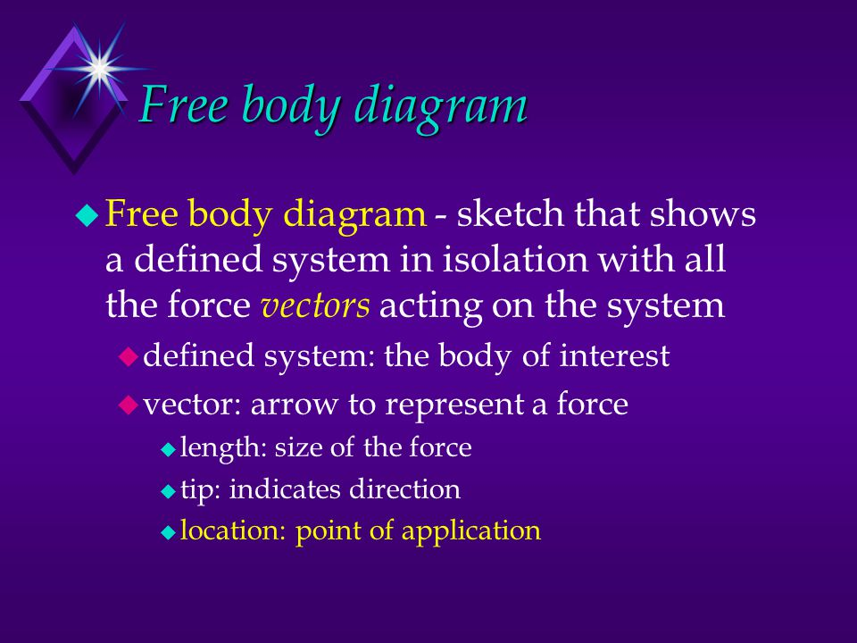 Free body diagram Free body diagram - sketch that shows a defined system in isolation with all the force vectors acting on the system.