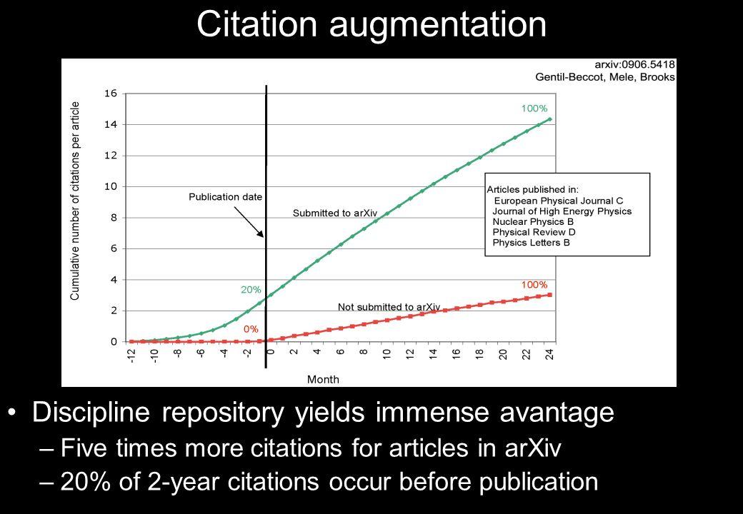 Citation augmentation