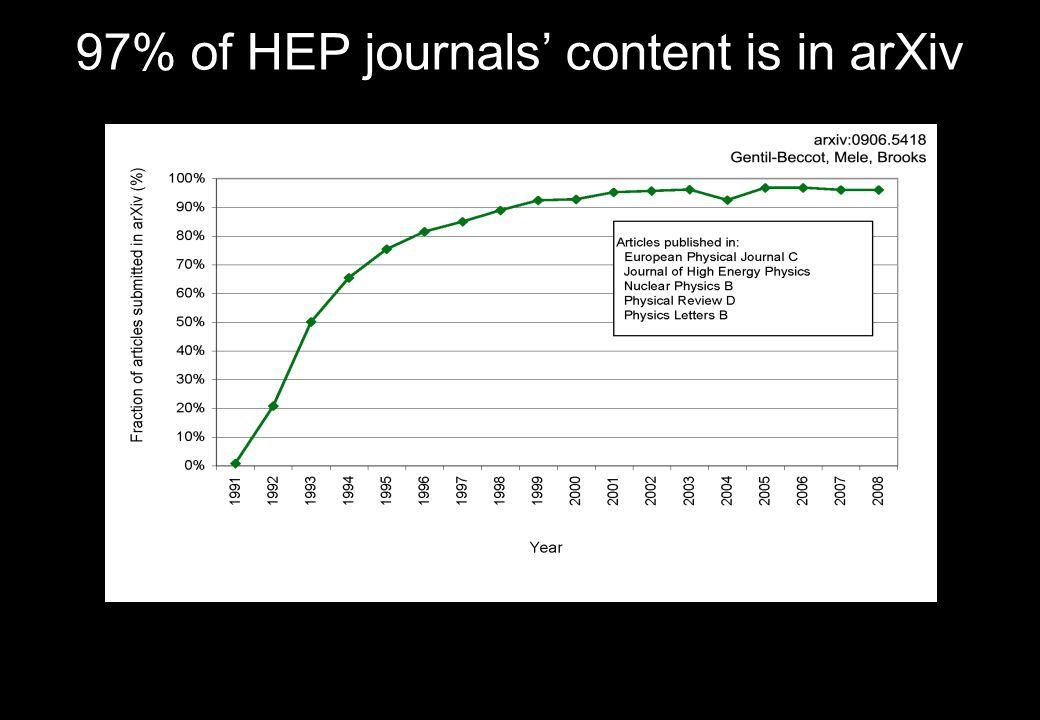 97% of HEP journals' content is in arXiv