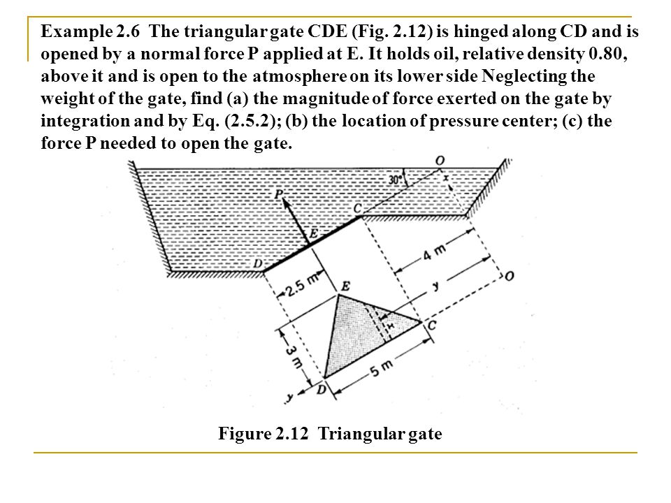 Figure 2.12 Triangular gate