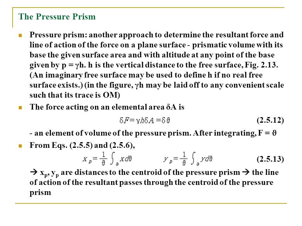 The Pressure Prism