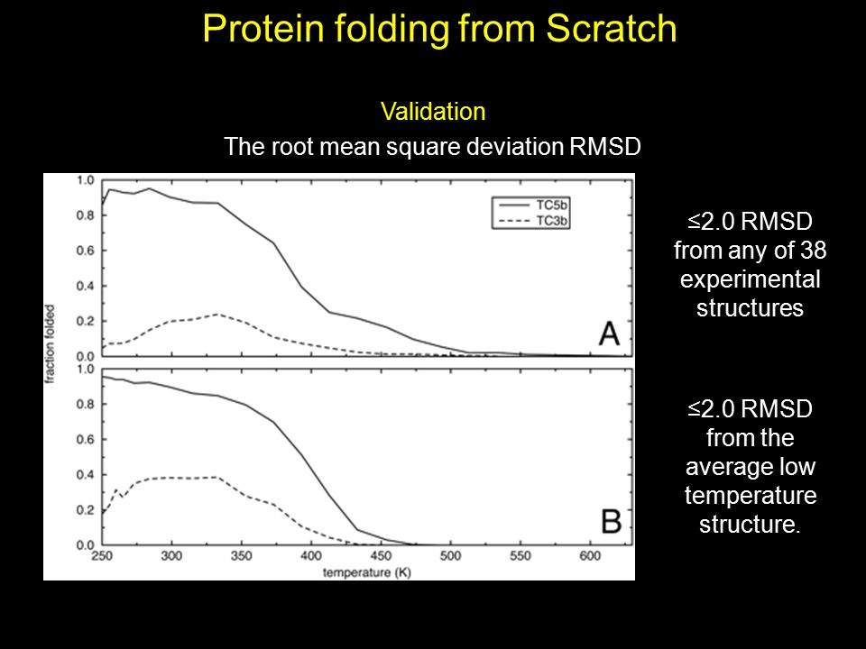 Protein folding from Scratch