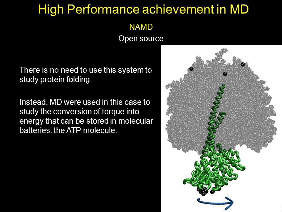 High Performance achievement in MD