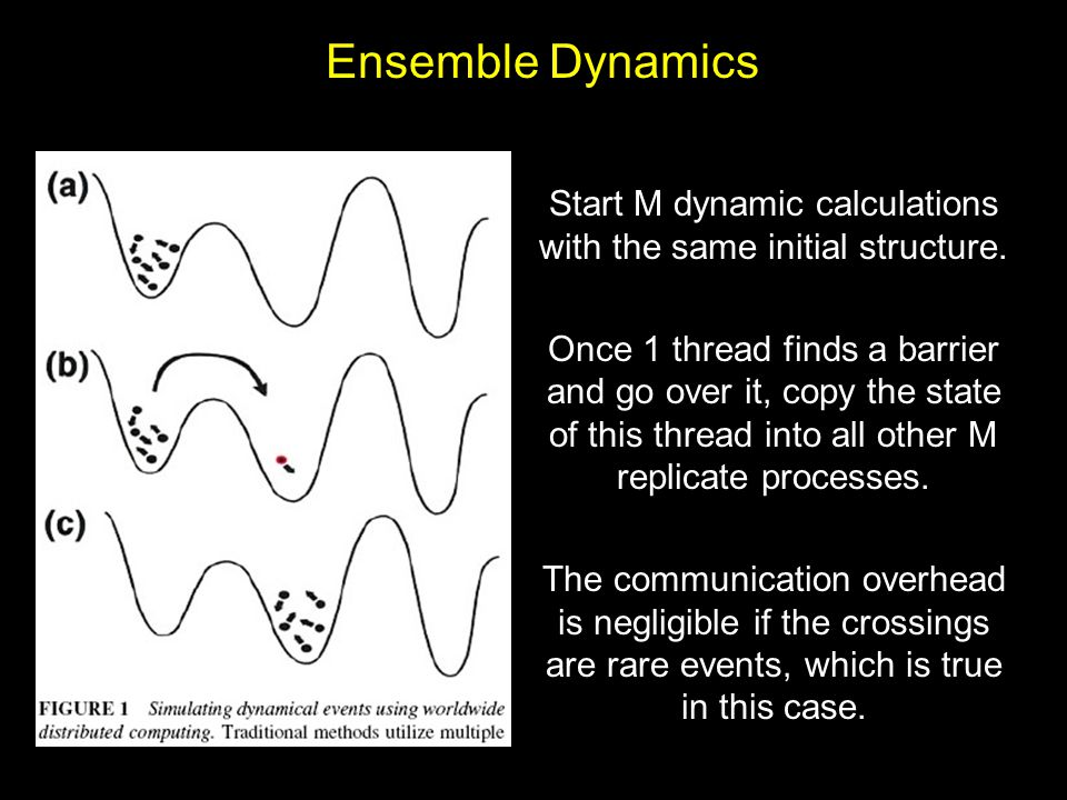 Start M dynamic calculations with the same initial structure.