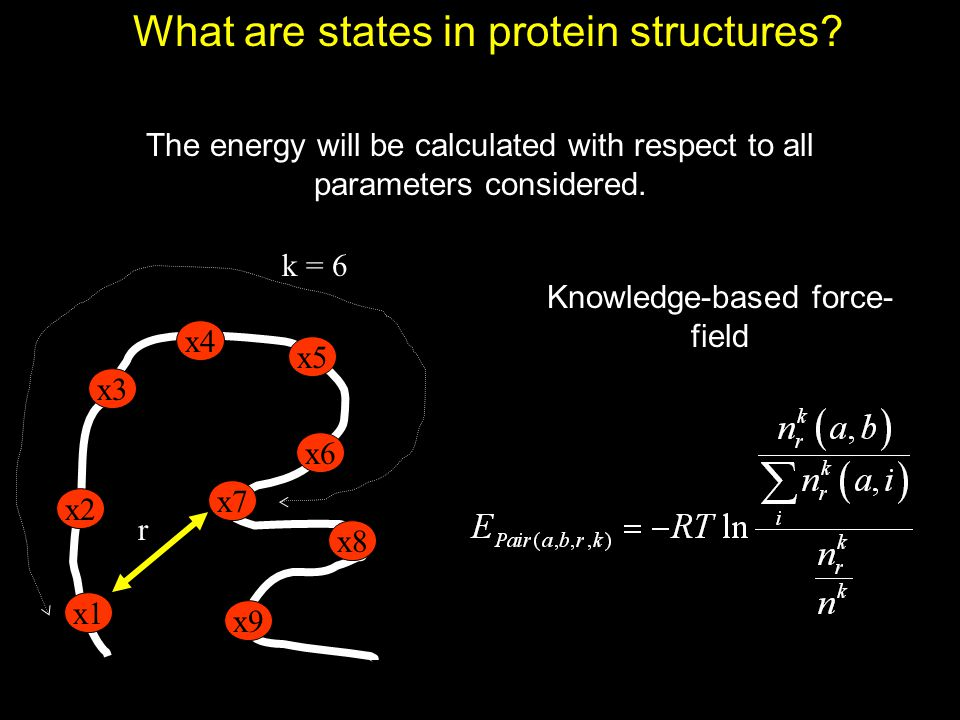 What are states in protein structures