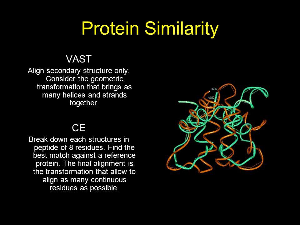 Protein Similarity VAST CE