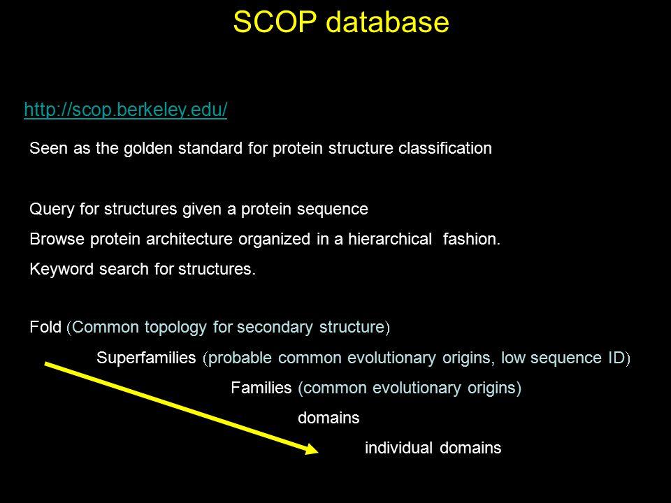 SCOP database http://scop.berkeley.edu/