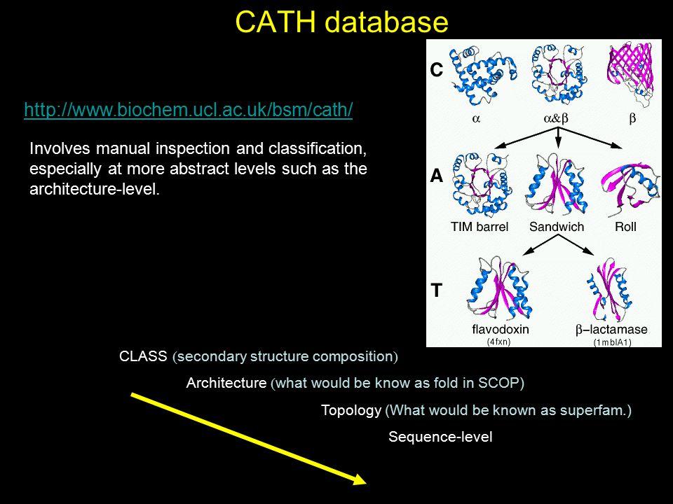 CATH database http://www.biochem.ucl.ac.uk/bsm/cath/
