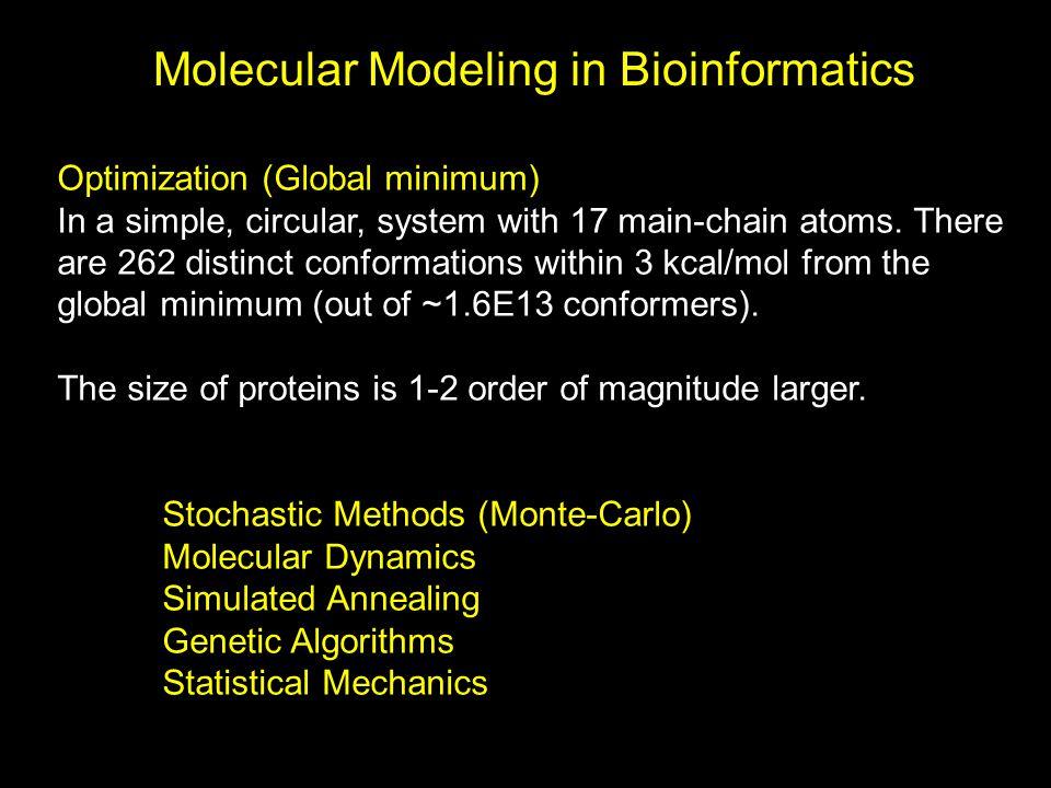 Molecular Modeling in Bioinformatics