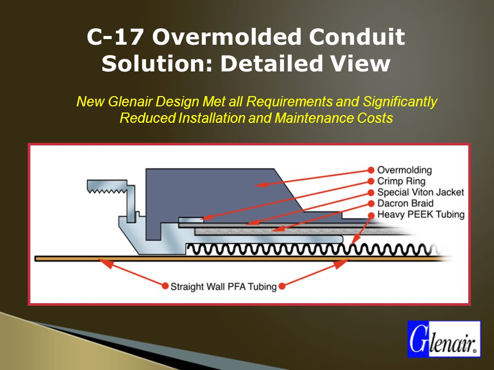 C-17 Overmolded Conduit Solution: Detailed View