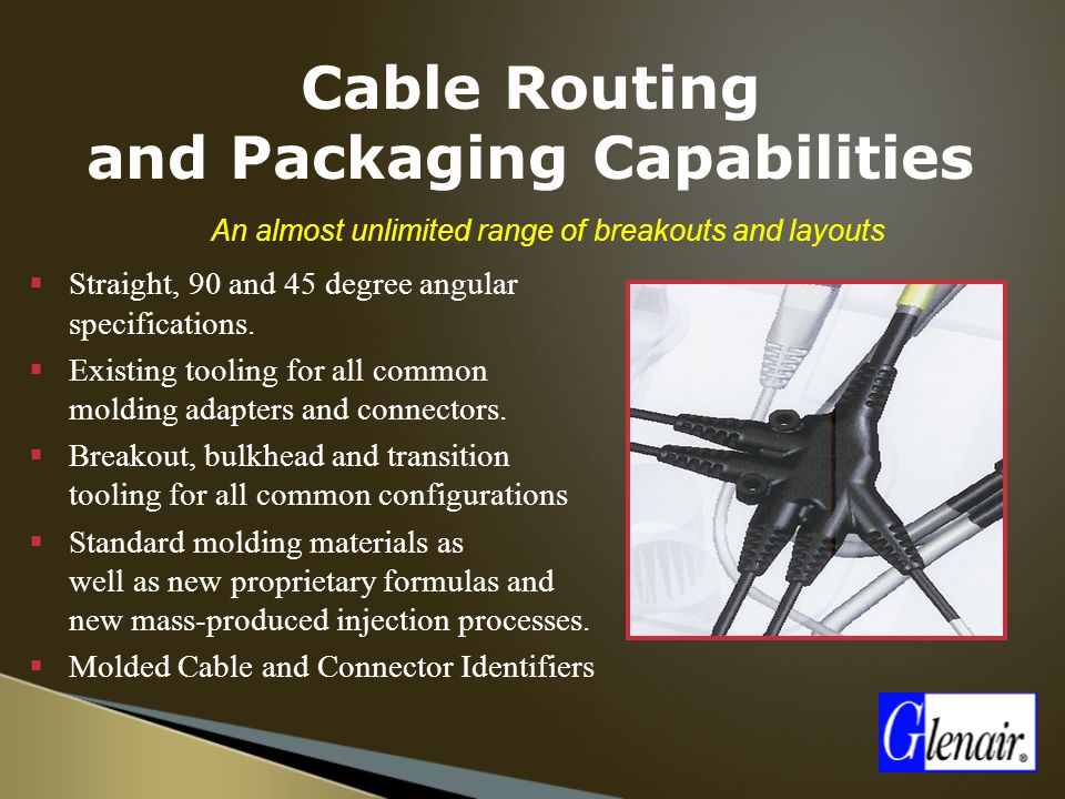 Cable Routing and Packaging Capabilities