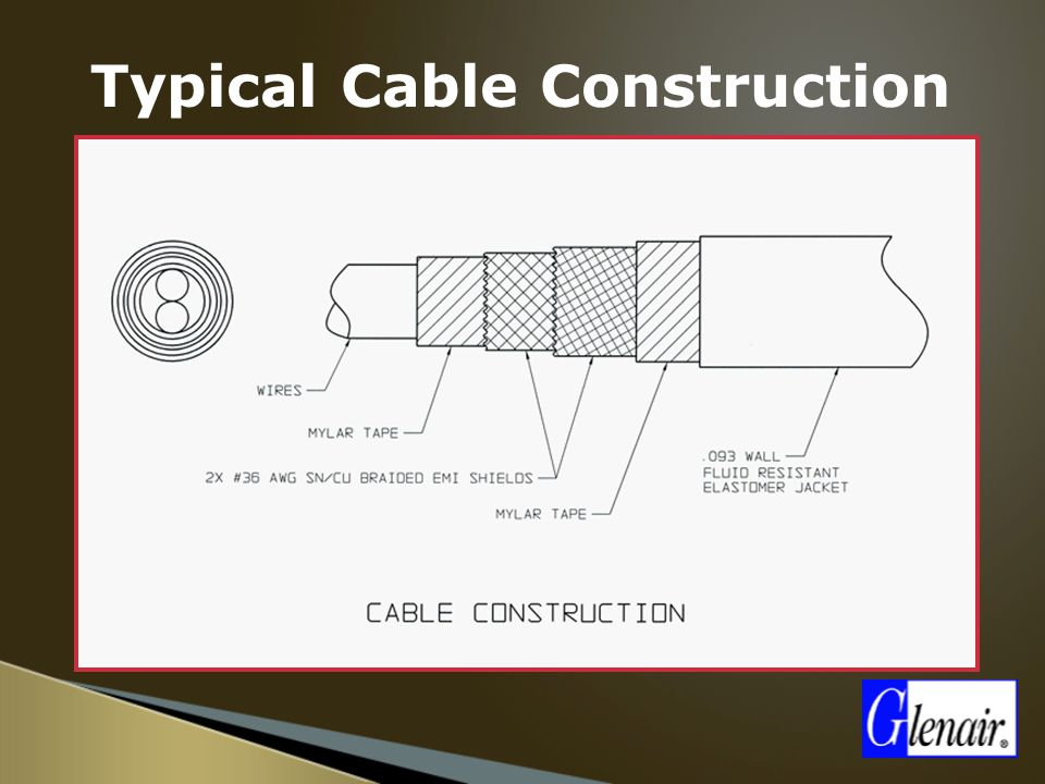 Typical Cable Construction