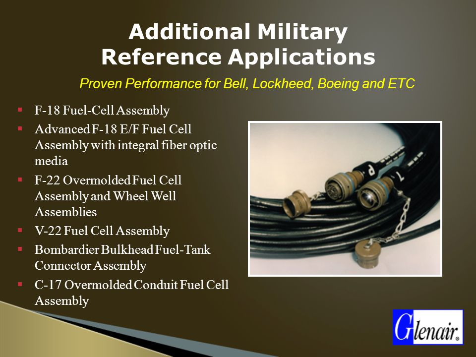 Additional Military Reference Applications