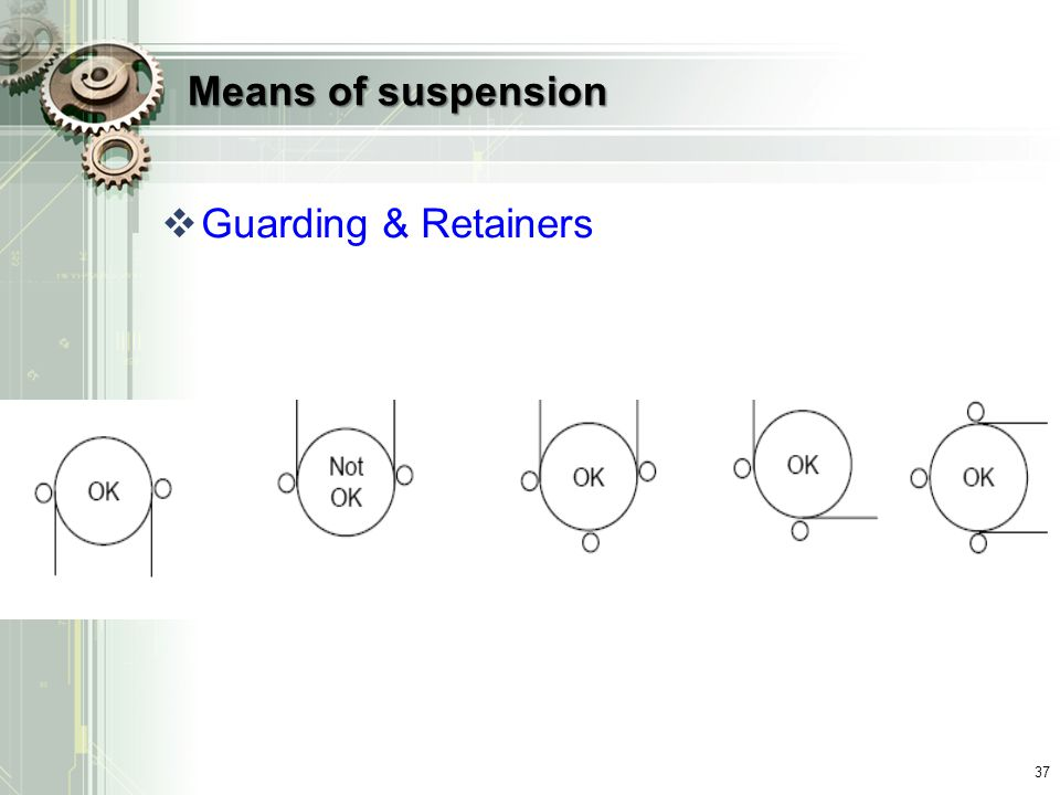 Means of suspension Guarding & Retainers 37