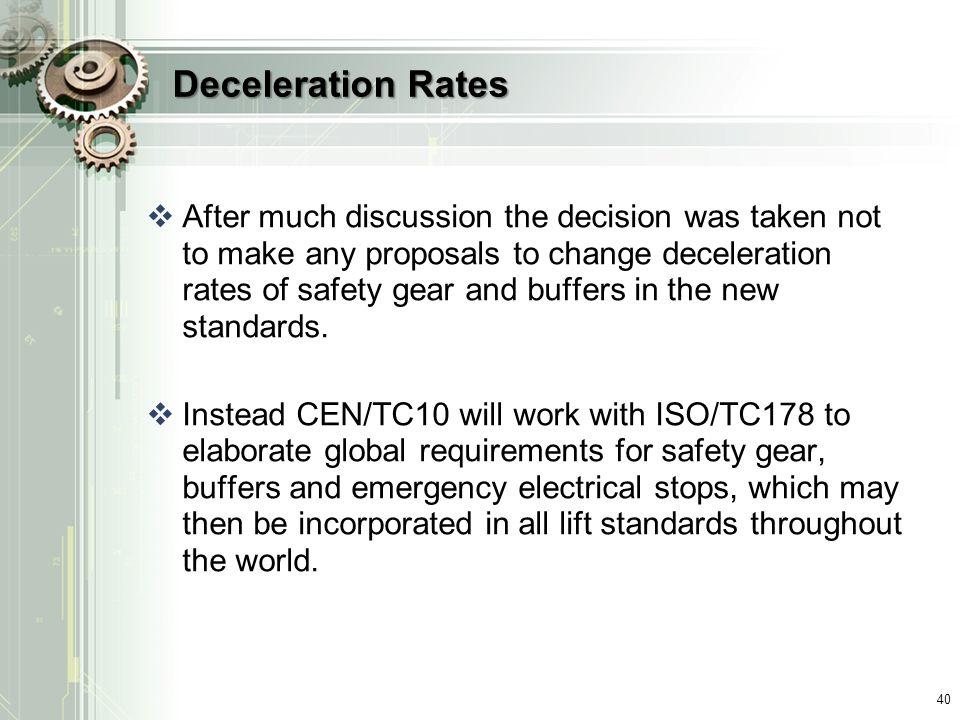 Deceleration Rates