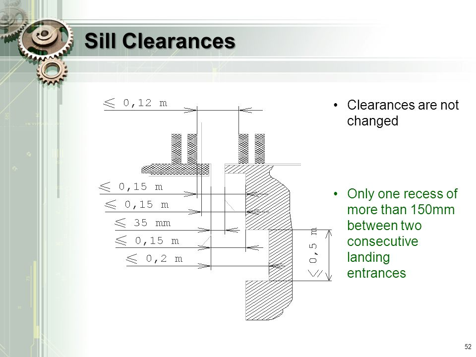 Sill Clearances Clearances are not changed