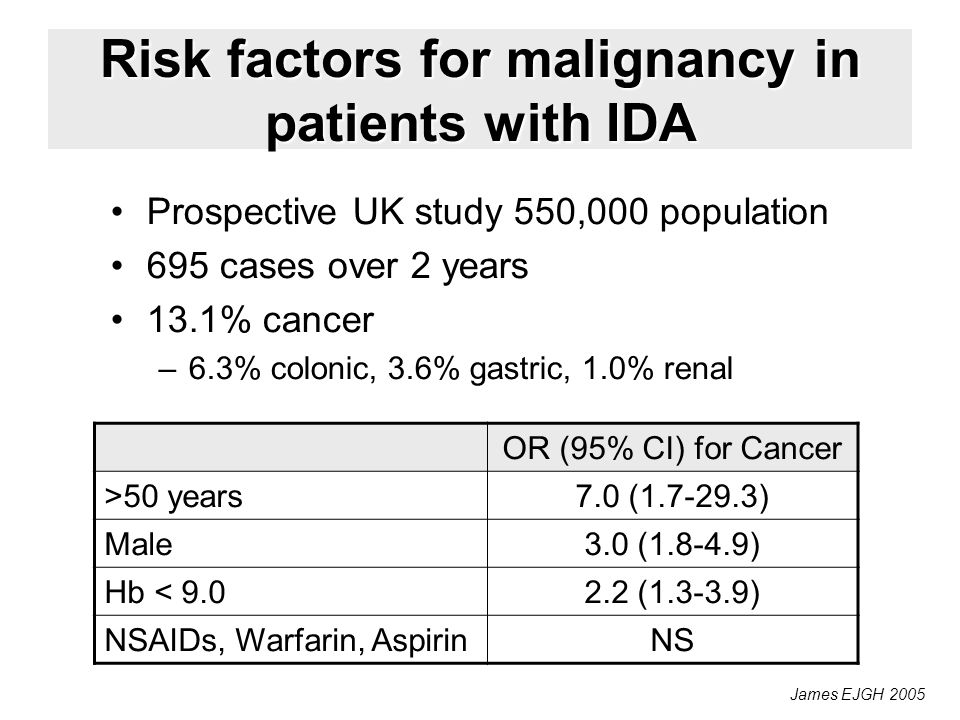 Risk factors for malignancy in patients with IDA