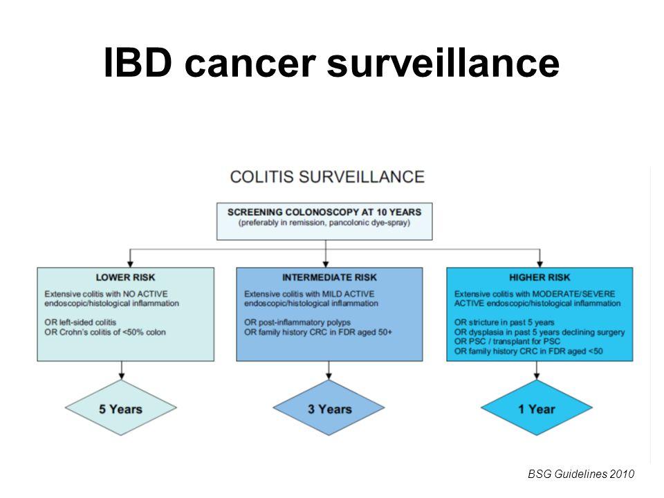 IBD cancer surveillance