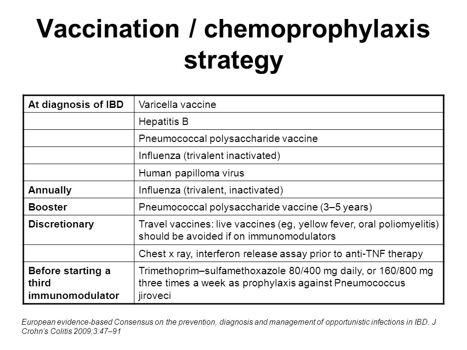 Vaccination / chemoprophylaxis strategy