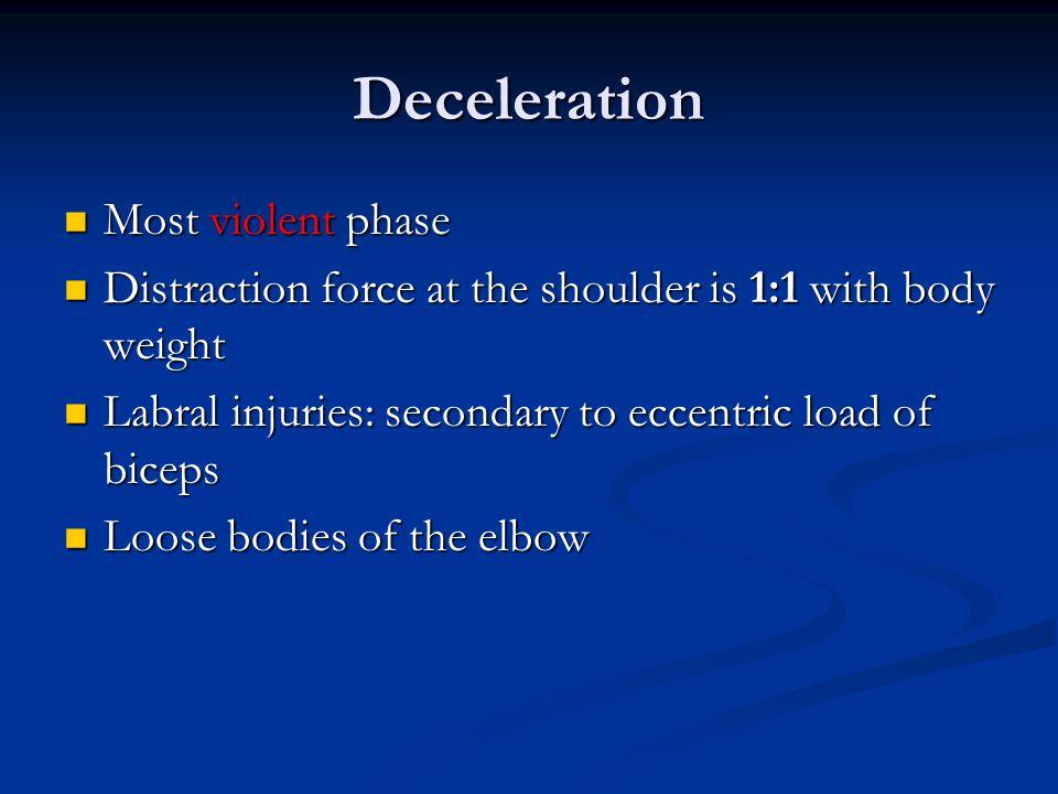Deceleration Most violent phase