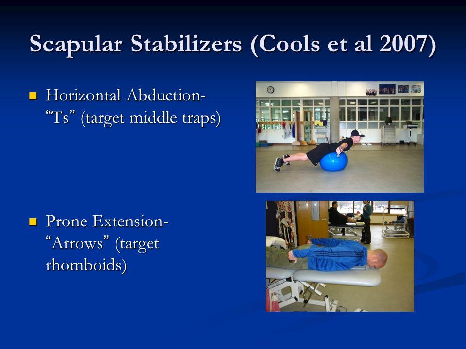 Scapular Stabilizers (Cools et al 2007)