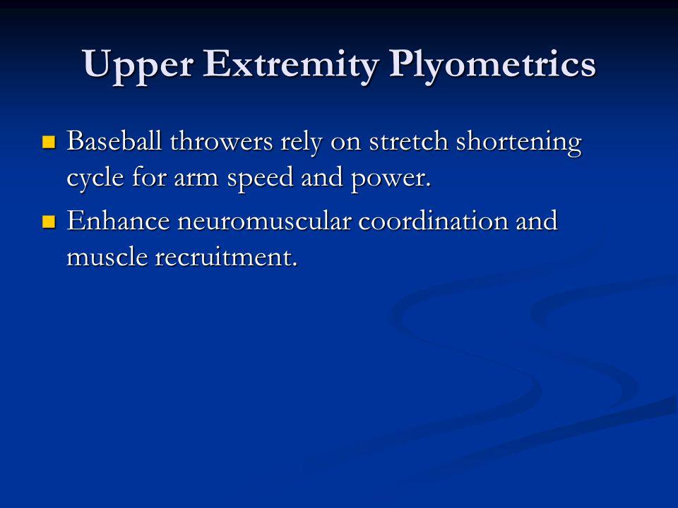 Upper Extremity Plyometrics