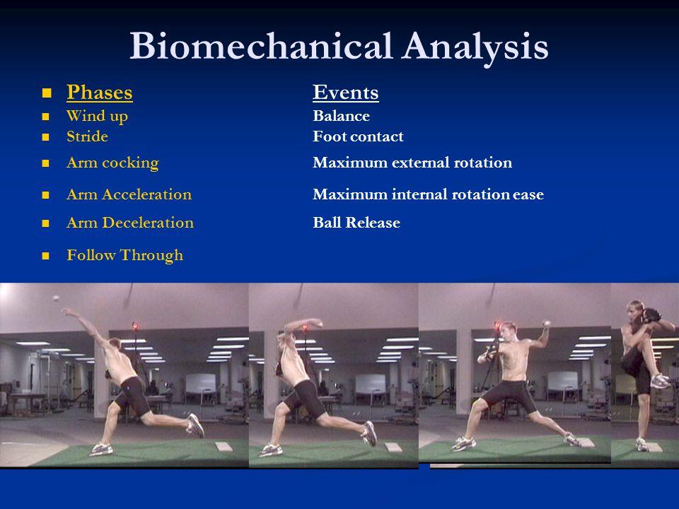 Biomechanical Analysis